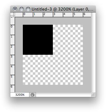 2x2 pixels