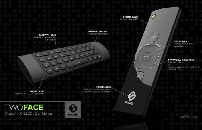 Boxee Box Remote